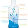 ASEA-molecule-REDOX-semnalizare